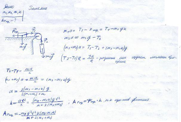 Задачник по Физике Твердого Тела